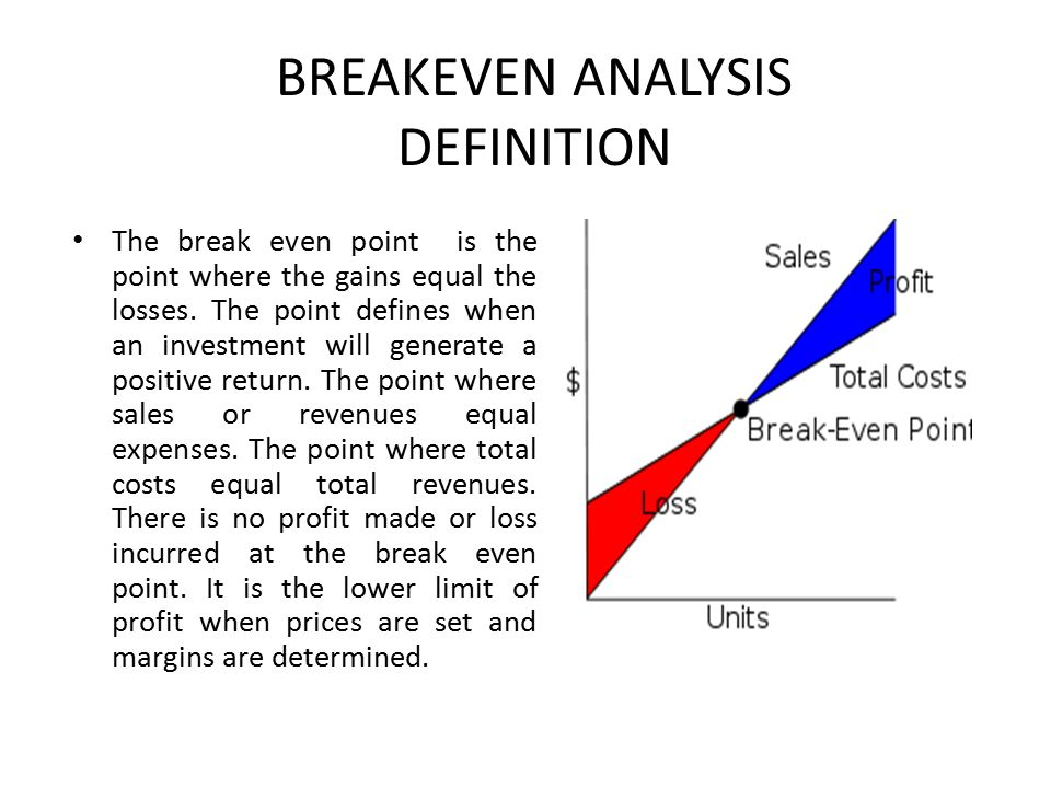 Define Breakeven Analysis kicksneakers - Breakeven Analysis