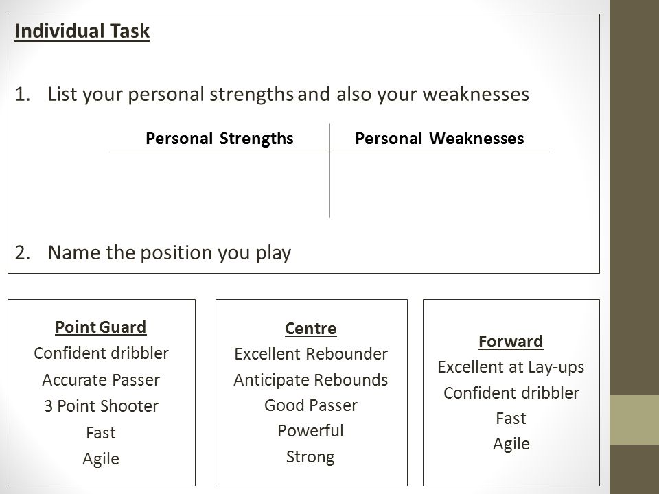 list of personal strengths