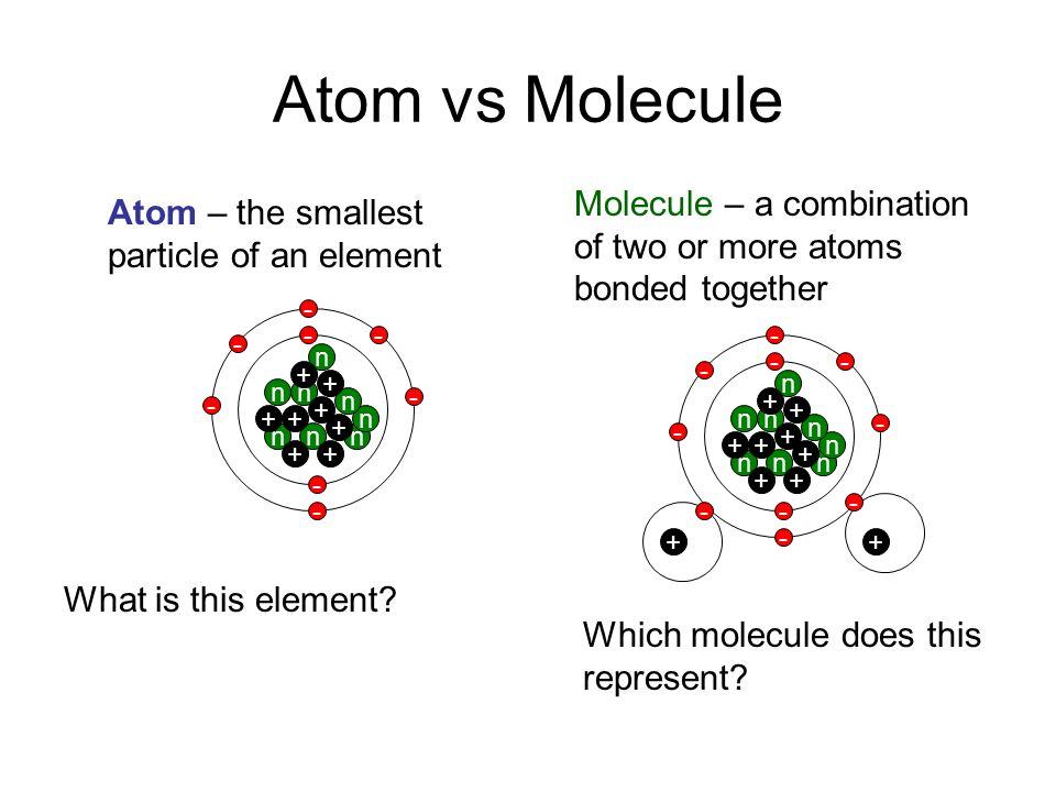 molecule vs atom - Engneeuforic - molecule vs atom