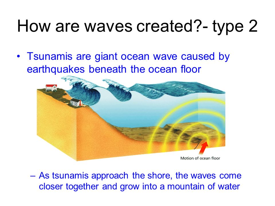 Waves Currents And Tides Oh My Ppt Download