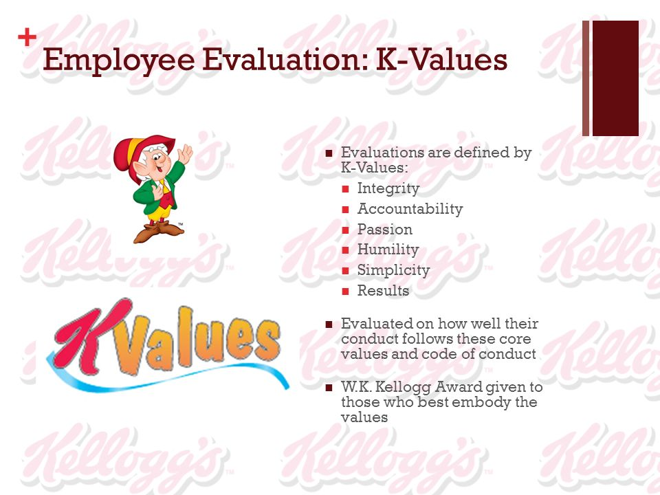 A History of Innovation - ppt video online download - conduct employee evaluations