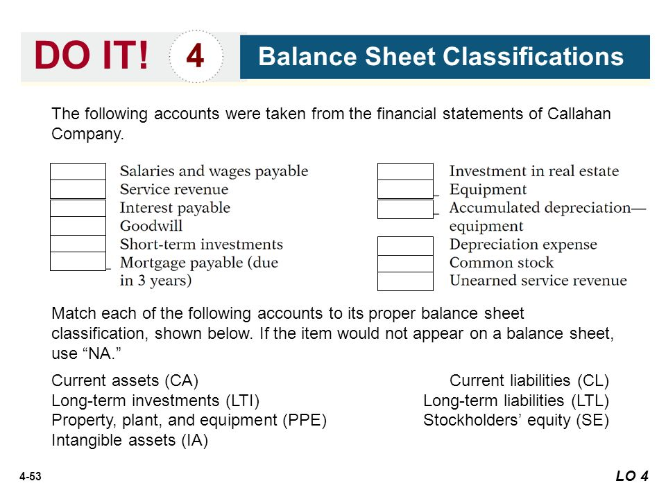 which of the following does not appear on the balance sheet - Seatle - Balance Sheet Classified Format