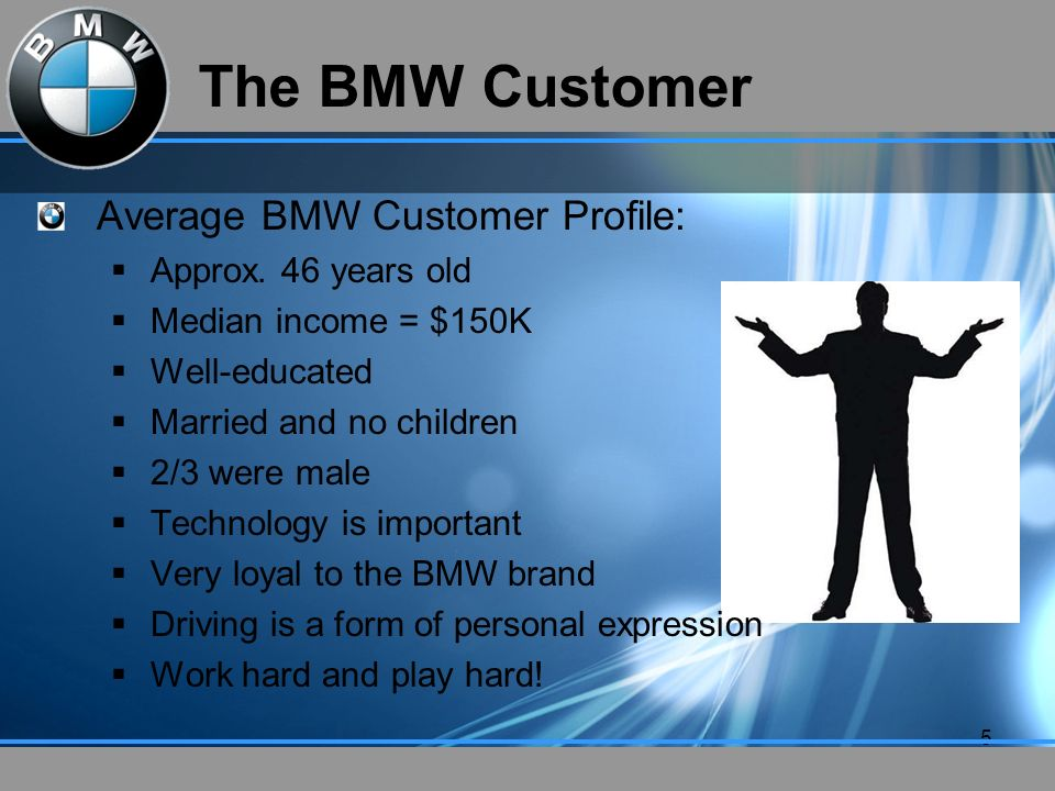 Bmw customer profile Homework Academic Service - customer profile