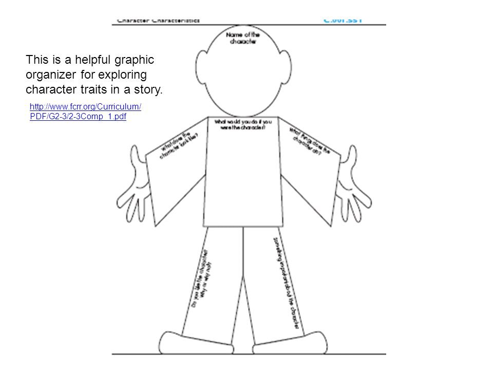 Character analysis graphic organizer pdf