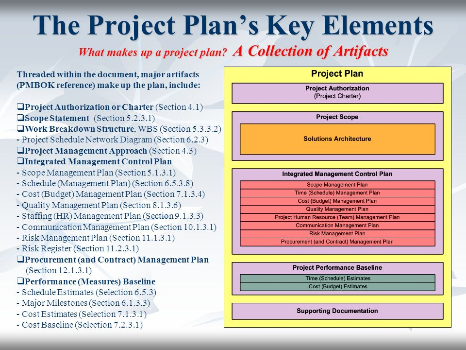 Cozy 28 Pmbok Risk Management Plan Template Exiucubiz - Costumepartyrun - project schedule management plan template