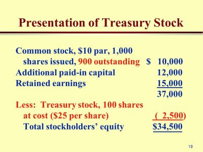 Chapter 11 Stockholders' Equity - ppt video online download