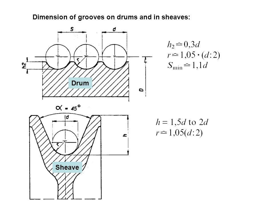 charvel guitar wiring diagram