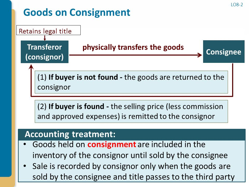 Amazing ... Inventories Measurement   Ppt Download   Consignment Legal Definition  ... Throughout Consignment Legal Definition