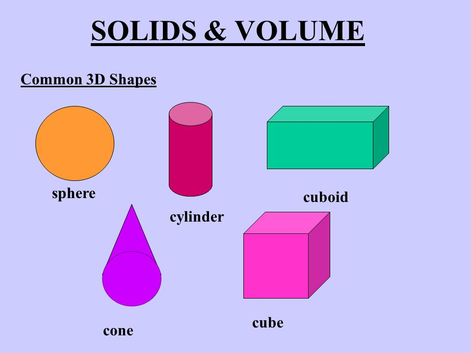 SOLIDS & VOLUME Common 3D Shapes sphere cuboid cylinder