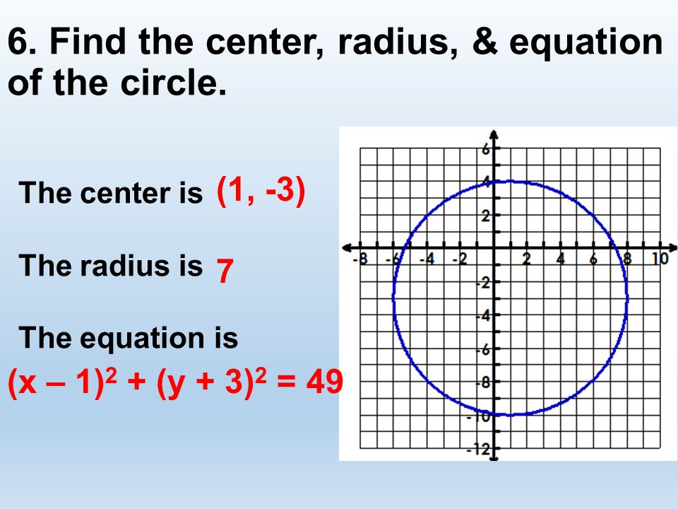 circle equation - Towerssconstruction