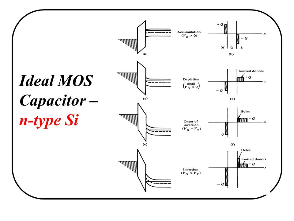 electric diagram online