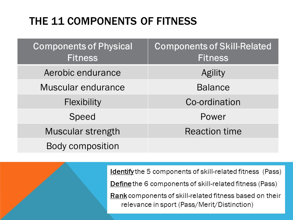 Components of physical fitness - ppt video online download