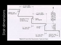 Means of Egress Chapter 3 Part 1: Stairs ID 234 Building ...