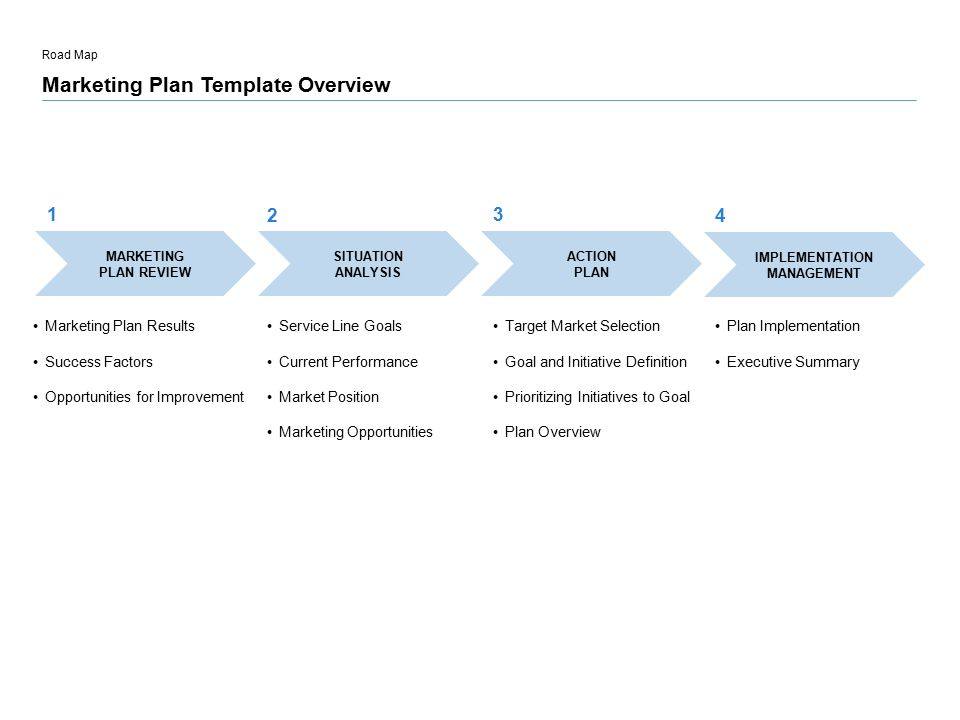 Marketing Plan Template - ppt download - marketing action plan template