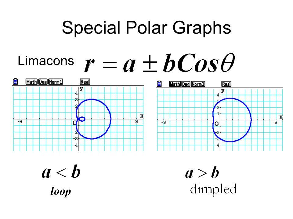 polar graph paper embedded math - Minimfagency