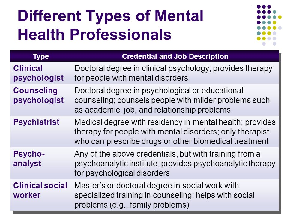 Psychiatrist Job Description Psychiatrist Duties Chapter - psychiatrist job description