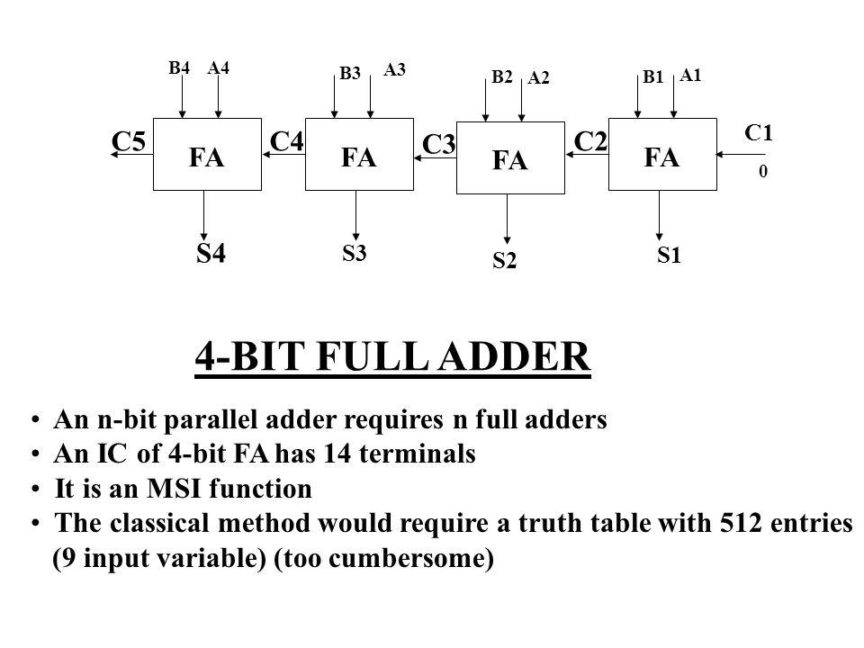DOC ➤ Diagram Logic Diagram Of 4 Bit Full Adder Ebook Schematic