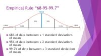 worksheet. Empirical Rule Worksheet. Carlos Lomas ...