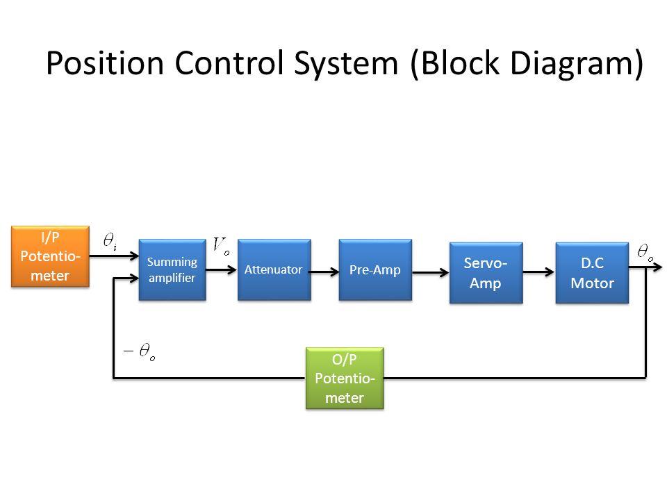 block diagram of arm 9