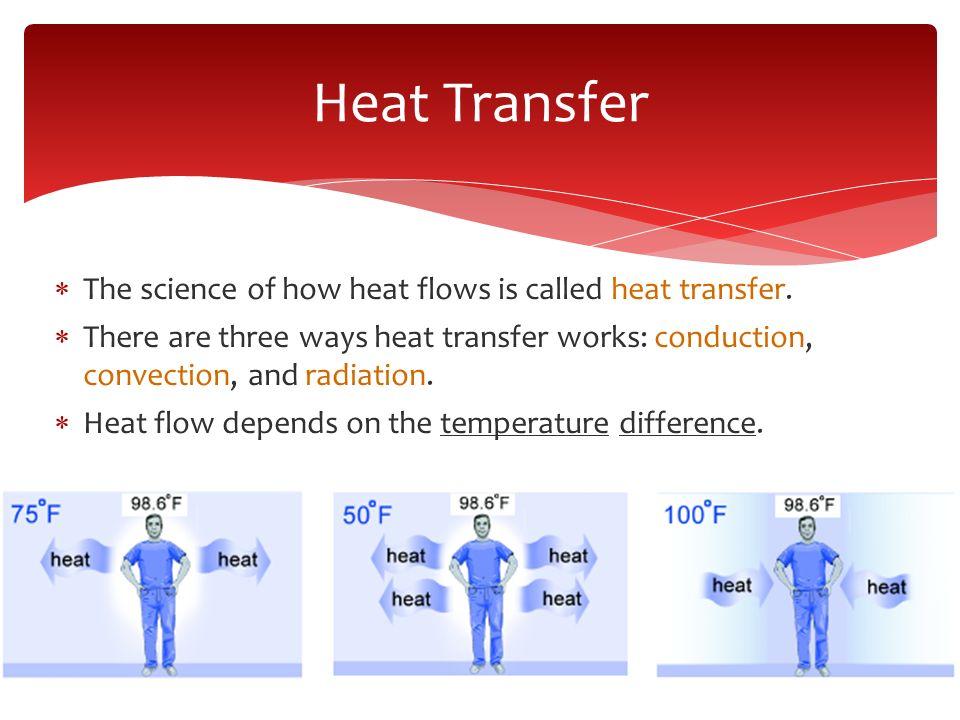 Heat Transfer - ppt download