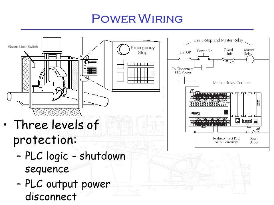 PLC Front Panel - ppt video online download