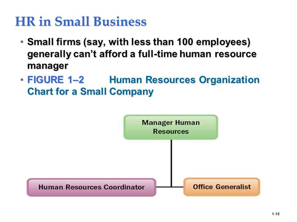 Ope Chart Organizational Software Free Download U2013
