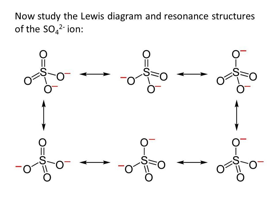 Lewis Diagram So4 - Wiring Diagram UK Data