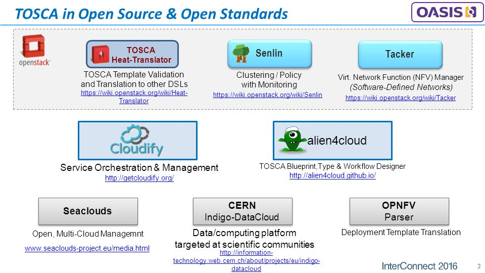 TOSCA Orchestration and Management in OpenStack - ppt video online