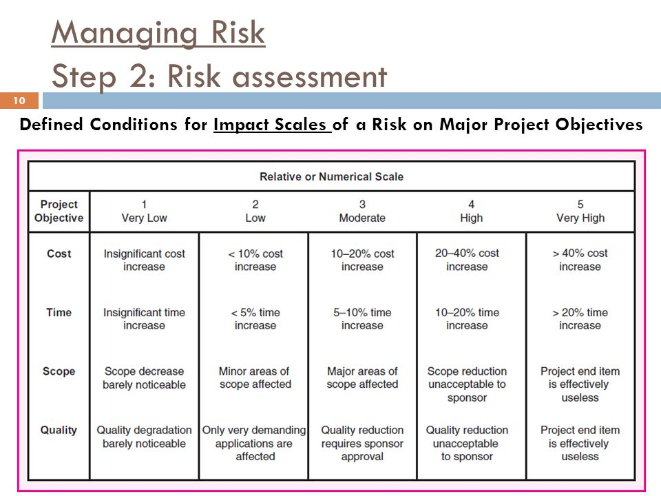 The ERP Project Risk Assessment A case study - oukasinfo