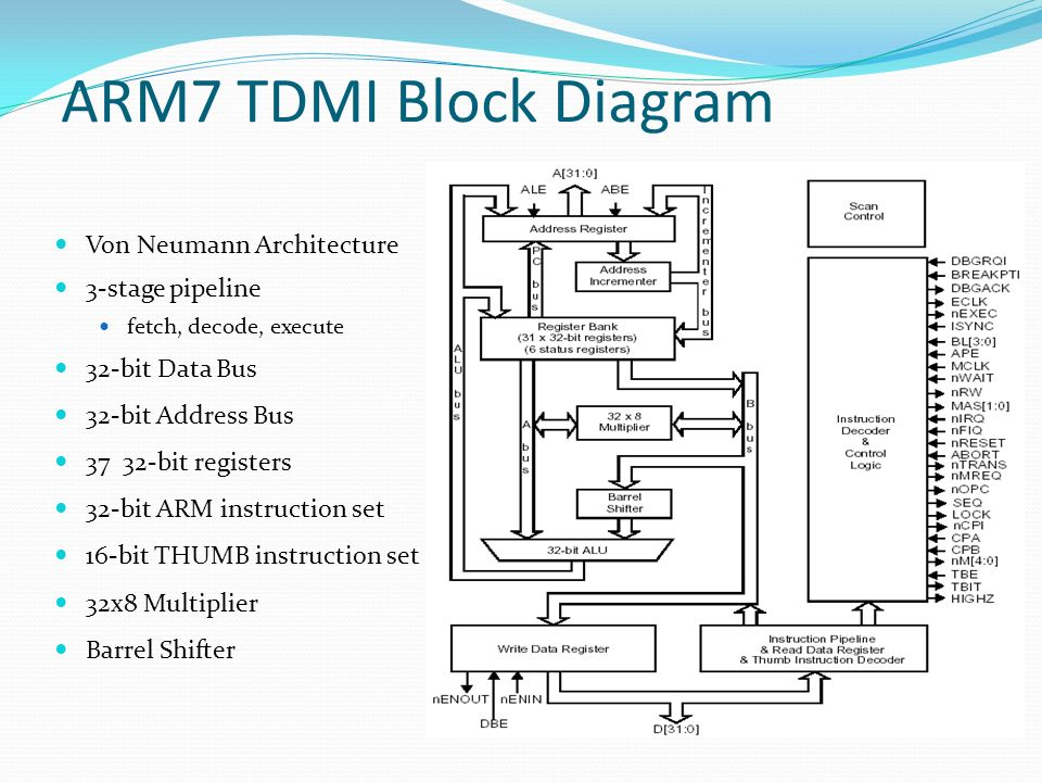 Arm7 Block Diagram Wiring Diagram