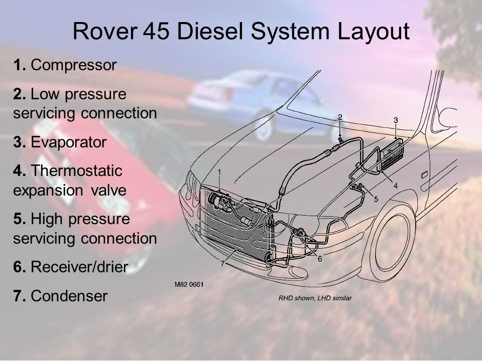 Rover 45 Wiring Diagram Pdf Wiring Diagram