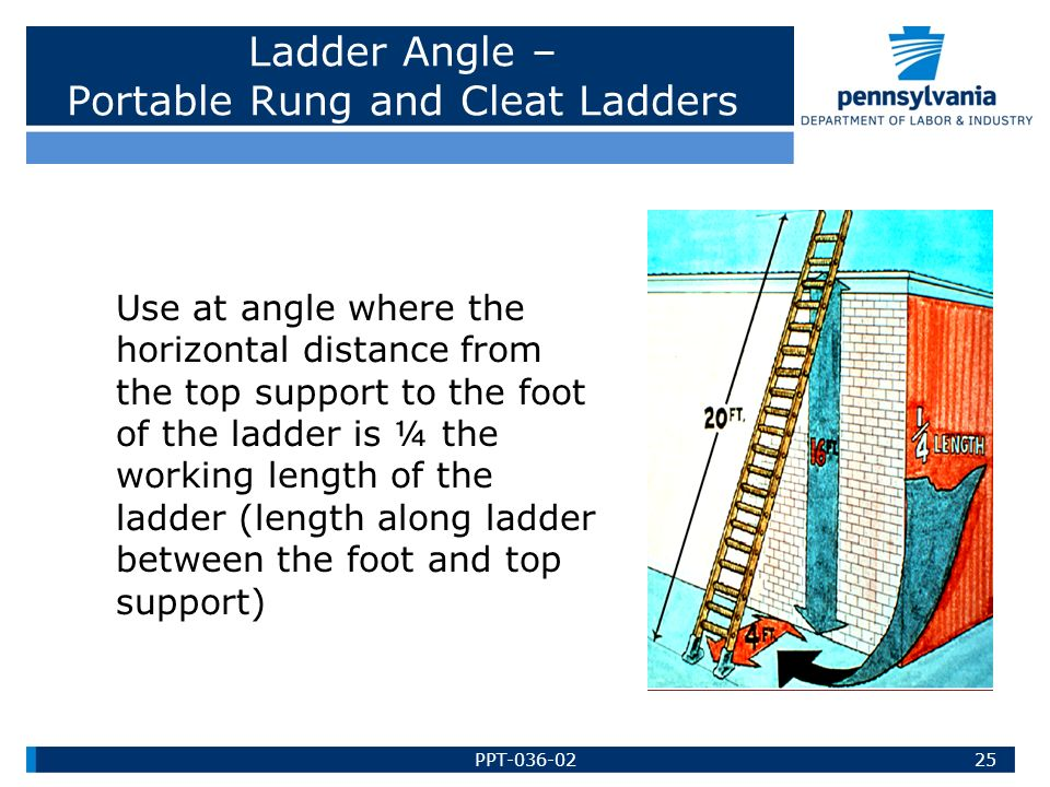 Walking Working Surfaces 29 Cfr 1910 Subpart D Ppt Video