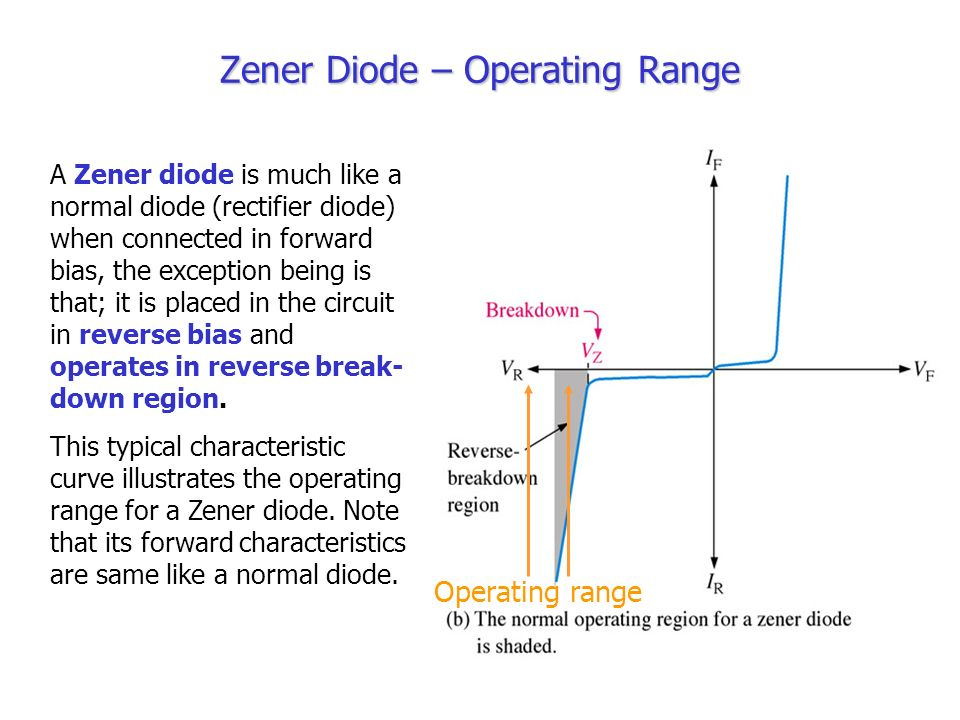 Chapter 3 Special-Purpose Diodes - ppt video online download