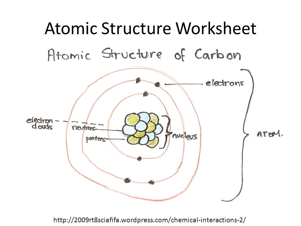 Atomic Structure Review Answers as well Atomic structure follow up worksheet together with Science atoms atomic structure parts of an atom worksheet QR codes also  together with structure of the atom worksheet – matthewwebster club further NCERT Solutions for Cl 11 Chemistry Chapter 2 – Structure of Atom besides  moreover Atomic Structure Practice Worksheet 25 Great atomic Structure likewise Atomic Structure Worksheet Key Chapter 4 Atomic Structure Worksheet in addition  also  likewise MICHAEL FEEBACK   Scott County High moreover  besides Atomic Structure Worksheet Answers Chemistry   Briefencounters together with 2 the structure of the atomic structure in addition Amazing Atomic Structure Atomic Structure Song By Mr Parr Ppt. on the structure of atoms worksheet