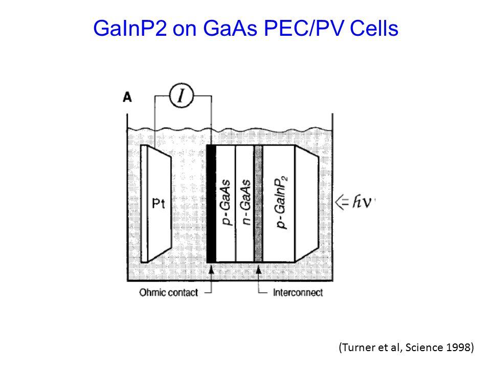 pv diagram examples