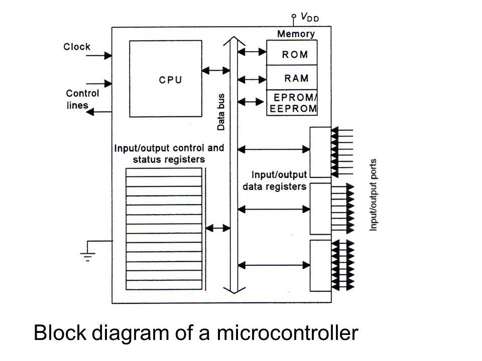 block diagram mobile phone