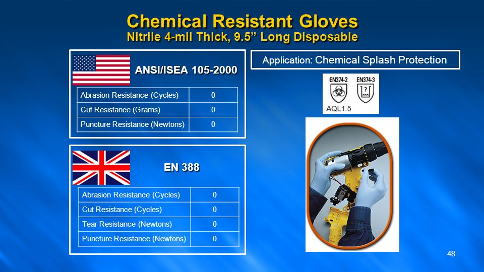 Understanding Glove Performance Standards  Selecting Proper