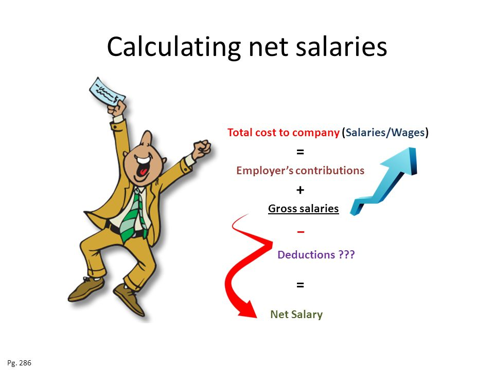 Salaries and Wages Pg ppt video online download