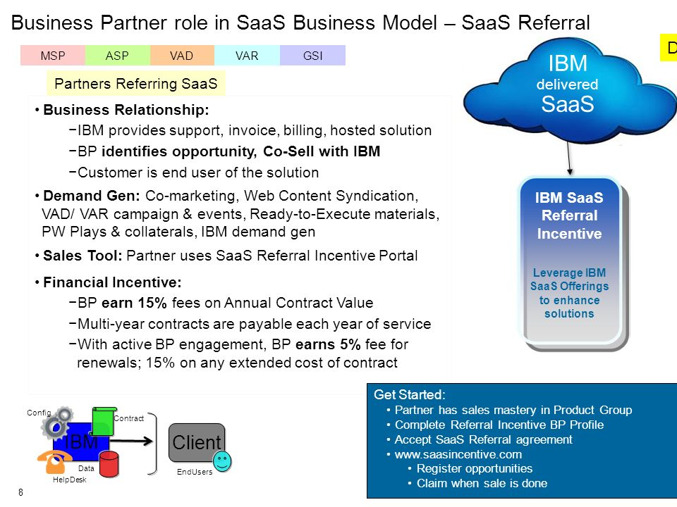 CSI SaaS Partner Program Strategy - ppt video online download
