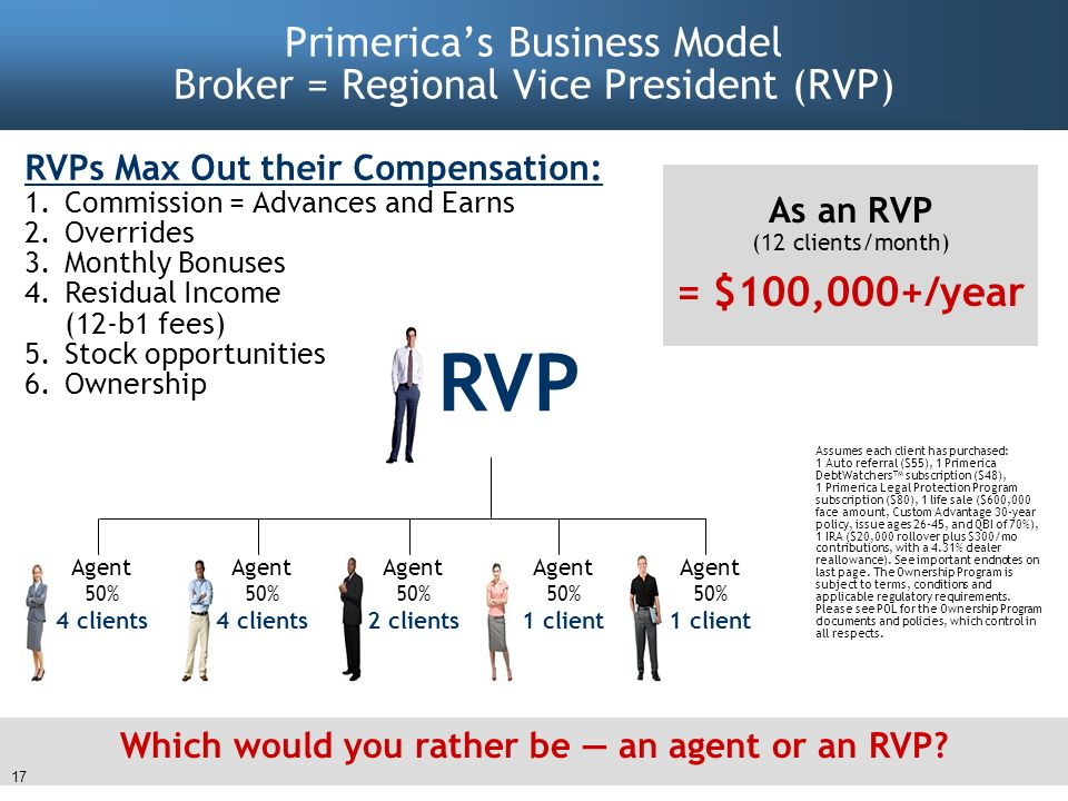 BUSINESS EXPANSION PRESENTATION - ppt download