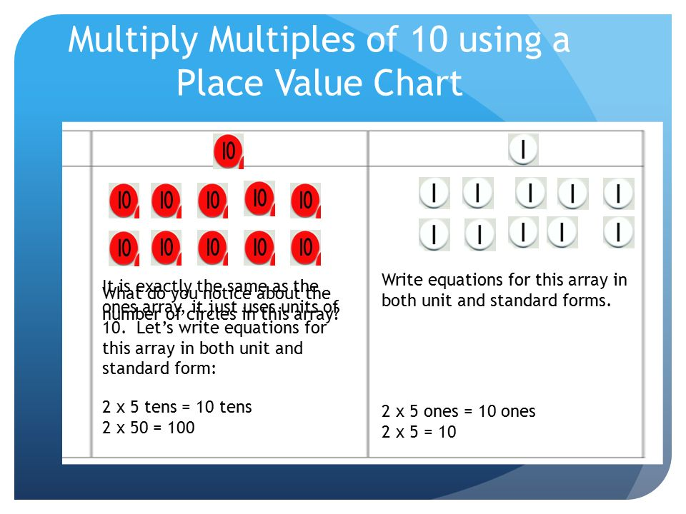 Multiply by Multiples of 10 using the place value chart - ppt download - place value unit