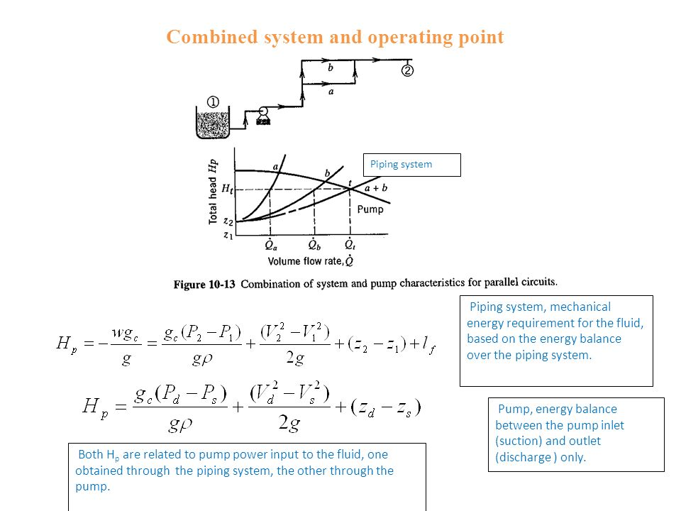 Chapter 10 Flows, Pumps, and Piping Design - ppt video online download