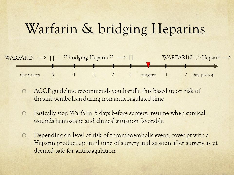 Safe Effective Use of Warfarin - ppt download - bariatric nurse practitioner sample resume