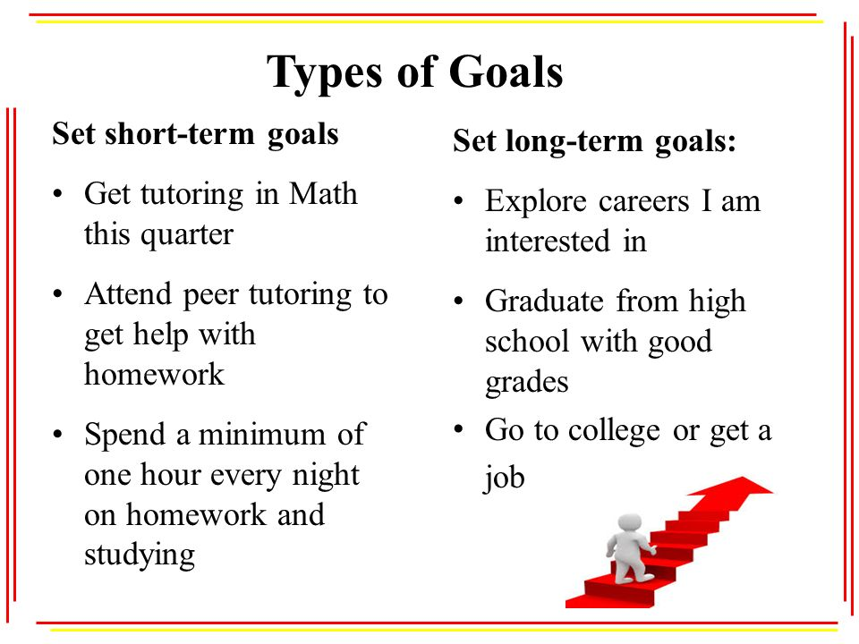 Setting Goals for Middle School and Beyond! - ppt download