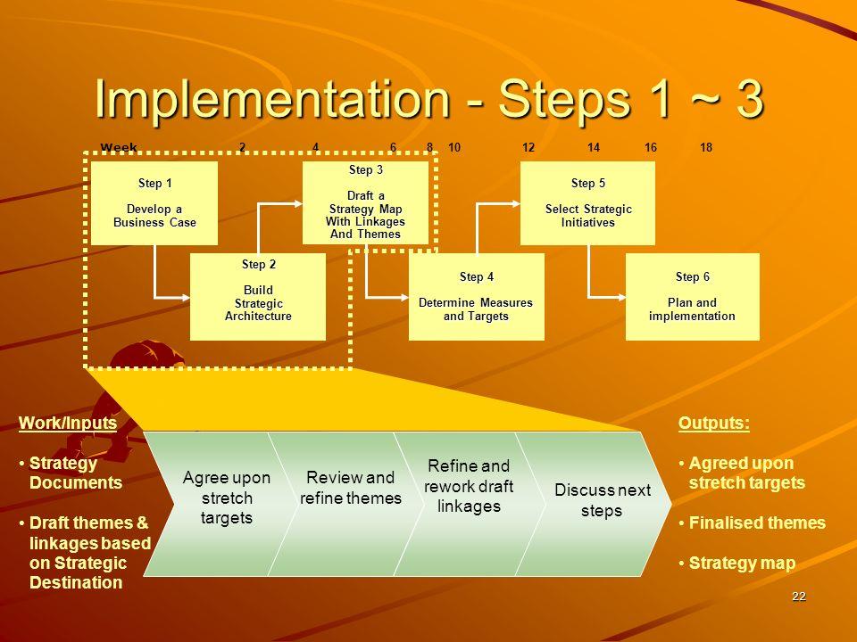 How To Make Strategic Planning Implementation Work cvfreepro