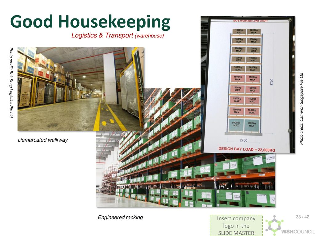 Training Slides On Workplace Housekeeping Ppt Download