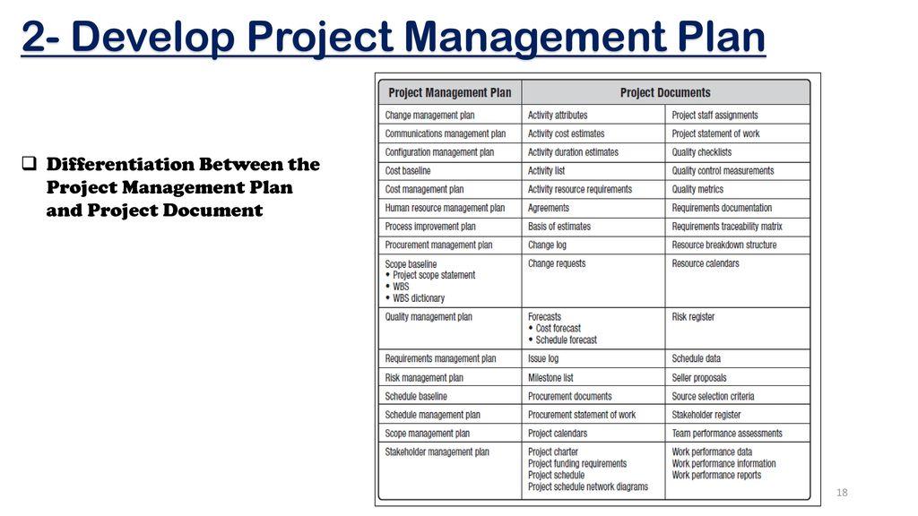 Project integration Management - ppt video online download