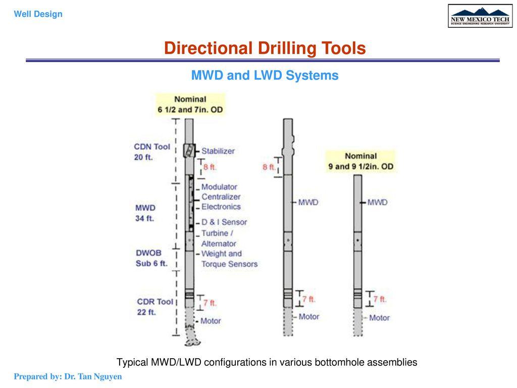german 480 volt motor wiring diagrams
