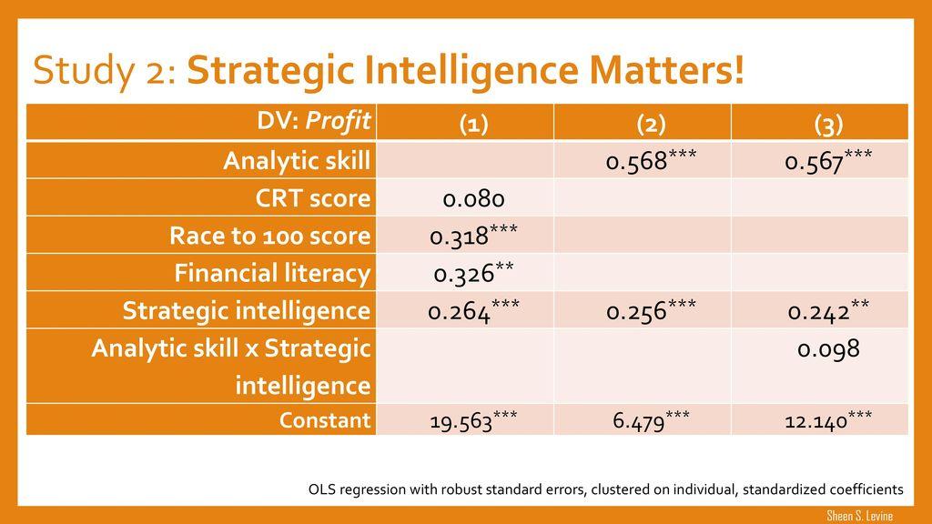 Strategic Intelligence - ppt download