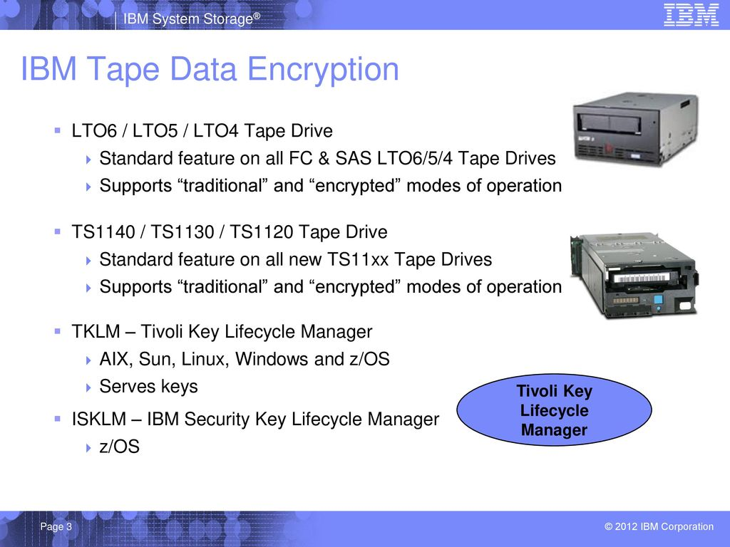 Tivoli Access Manager Architecture Overview Ibm Tape Encryption And Tklm V Ppt Download